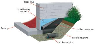 Water Proofing And Sealing Concrete Medford Or Brian Millett Masonry